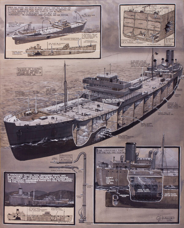 DAVIS George Horace (1881-1960) - 'Method of keeping torpedoed tankers afloat by the use of compressed air'.